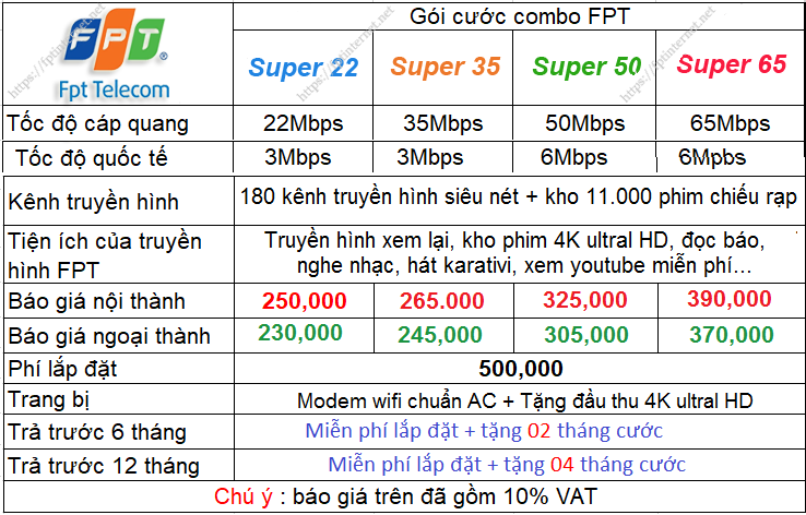 Lắp Mạng FPT Combo