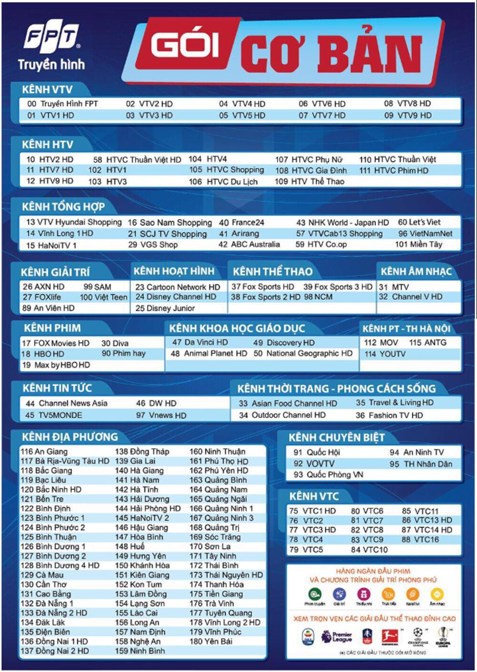 Danh sách các kênh truyền hình FPT