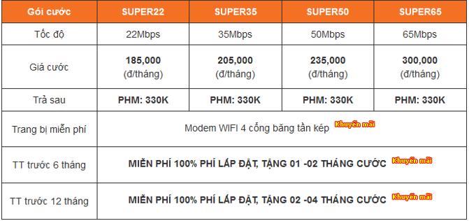 Lắp mạng FPT Hải Dương 2020 - Siêu khuyến mãi - Còn chờ gì nữa! 6 FPT INTERNET - Lắp Mạng FPT - Lắp Wifi FPT - Lắp Internet FPT